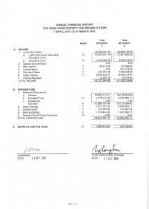 已呈交社會福利署之周年財務報告 (1.4.2015 – 31.3.2016) (只有英文版)