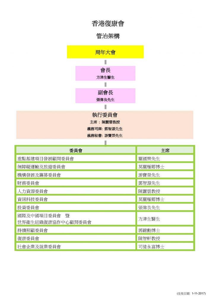 01_HKSR Governance Structure_rev20171101_c