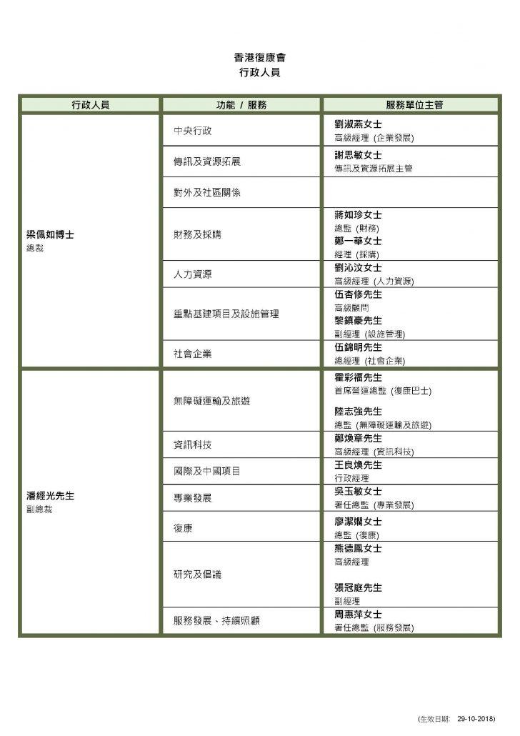 03_HKSR Executives_rev20181029_c