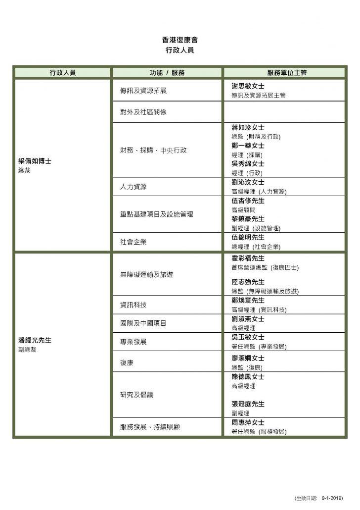 03_HKSR Executives_rev20190109_c