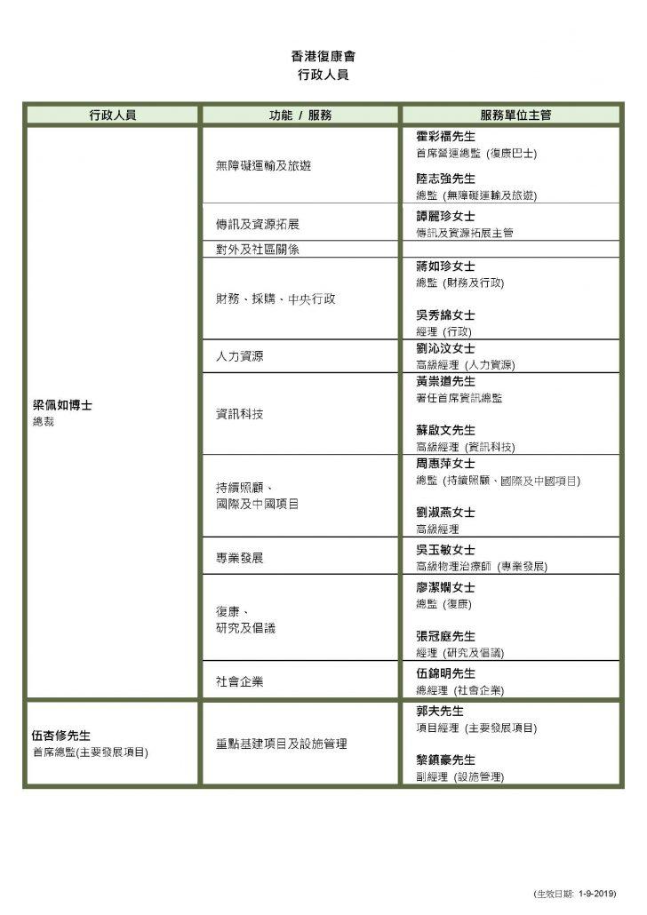 03_HKSR Executives_rev20190901_chi