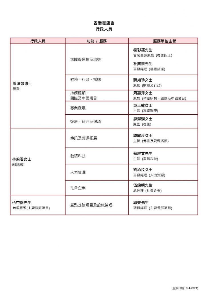 03_HKSR Executives_(ver20210409)_c_V1